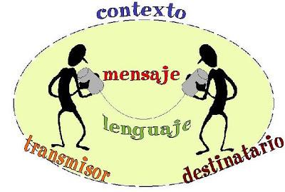 comunicacion (1)